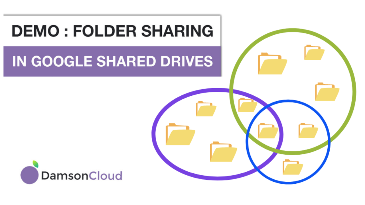 Folder Sharing in Google Shared Drive