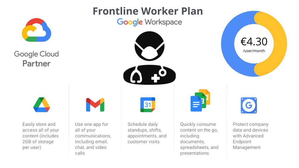 Shareable infographic: Frontline Worker Google Workspace Plan