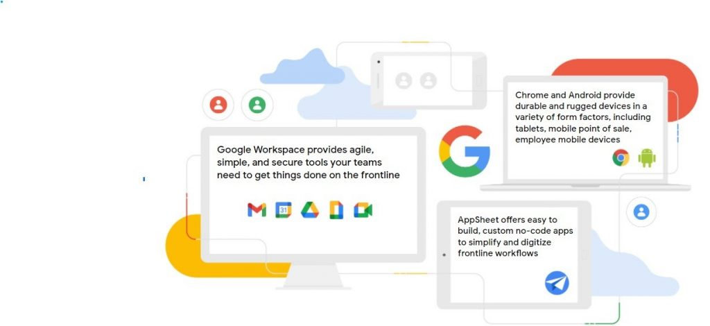 infographic showing benefits of google workspace