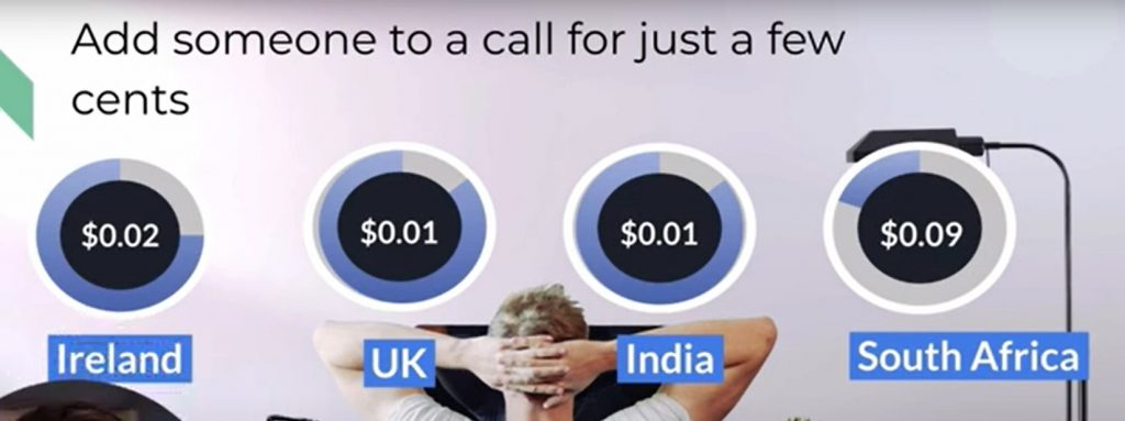 diagram of google's global dialling prices