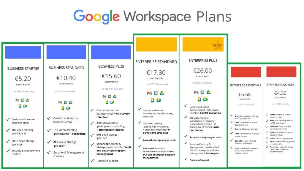 Damson Cloud google workspace plans