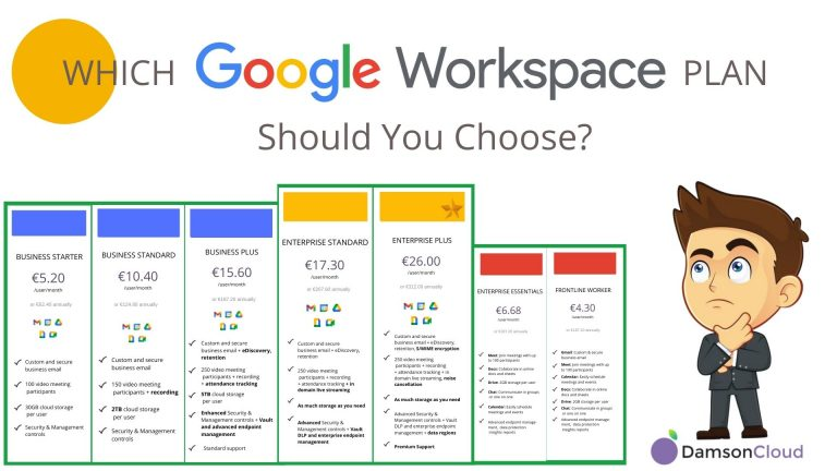 google workspace plans featured image