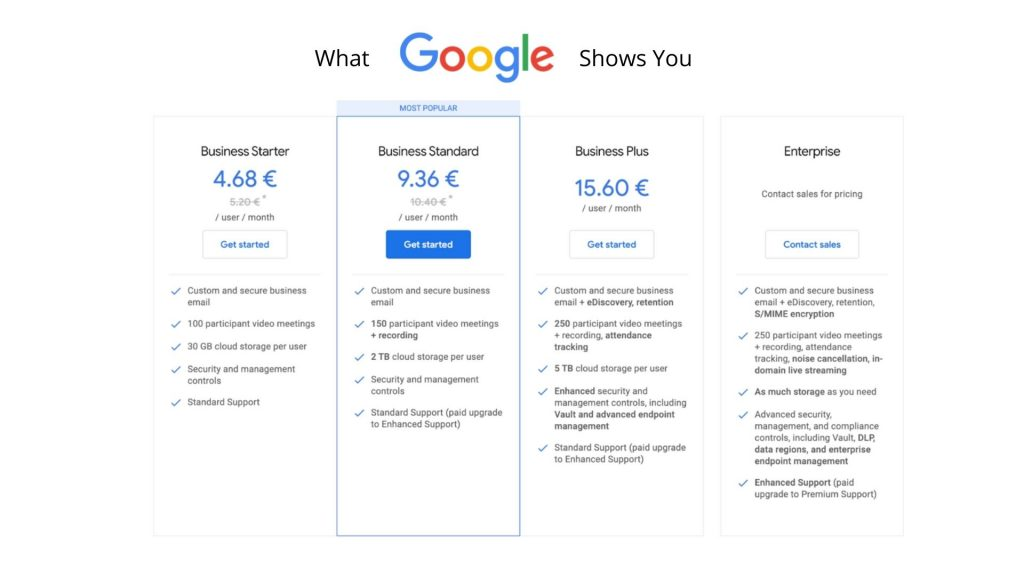 prices for google workspace plans