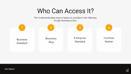 who can access data regions