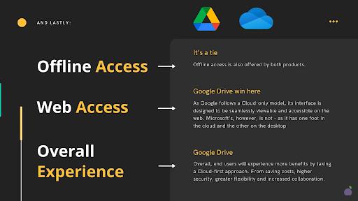 google drive benefits