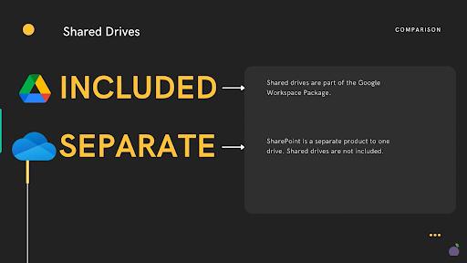 google drive shared drives